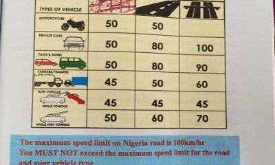 speed-limits-in-nigeria