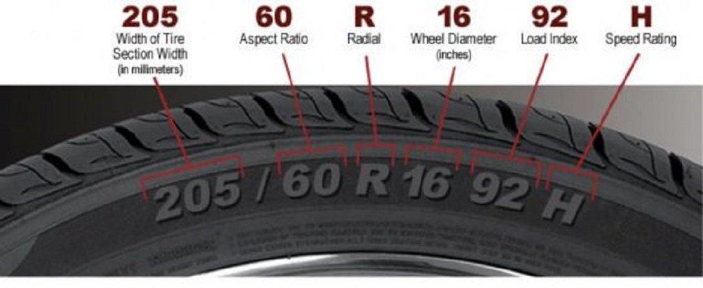 tire-size-555x228