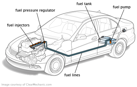 symptoms of water in a car u0026 39 s petrol tank and ways to fix