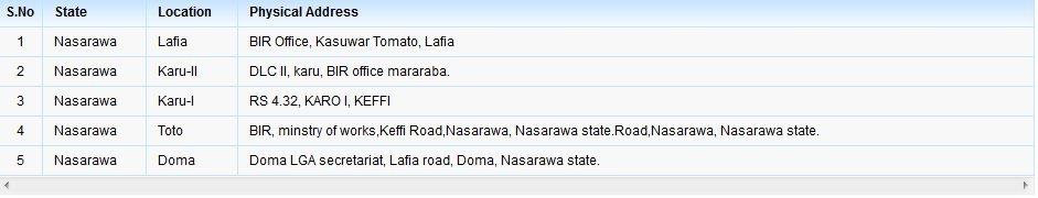 driver-license-center-nasawara