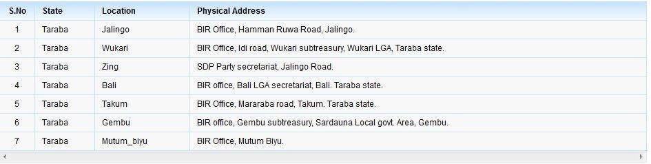 driver-license-center-taraba