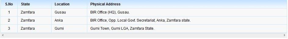 drivers-license-centers-zamfara