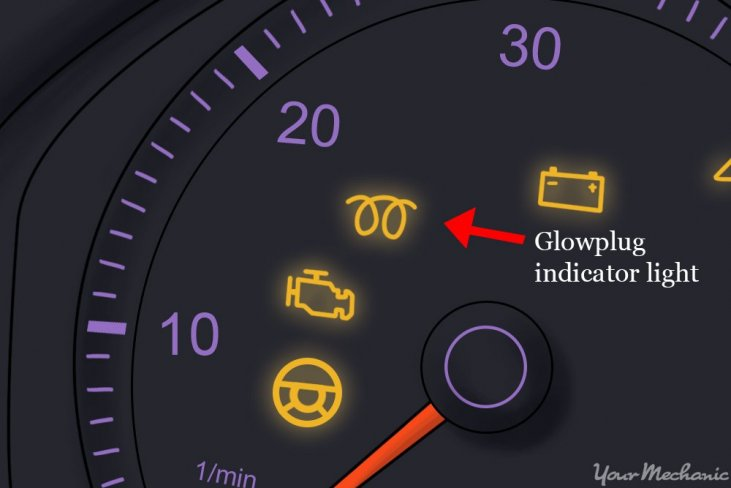 Image result for Glow Plug Light