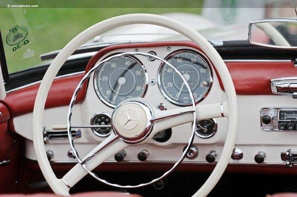 Mercedes-Benz-190-SL Dashboard