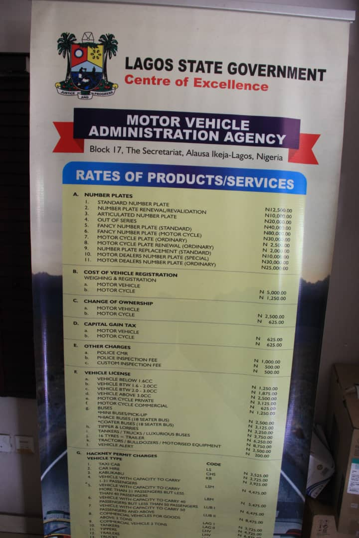 cost number plate licensing registration