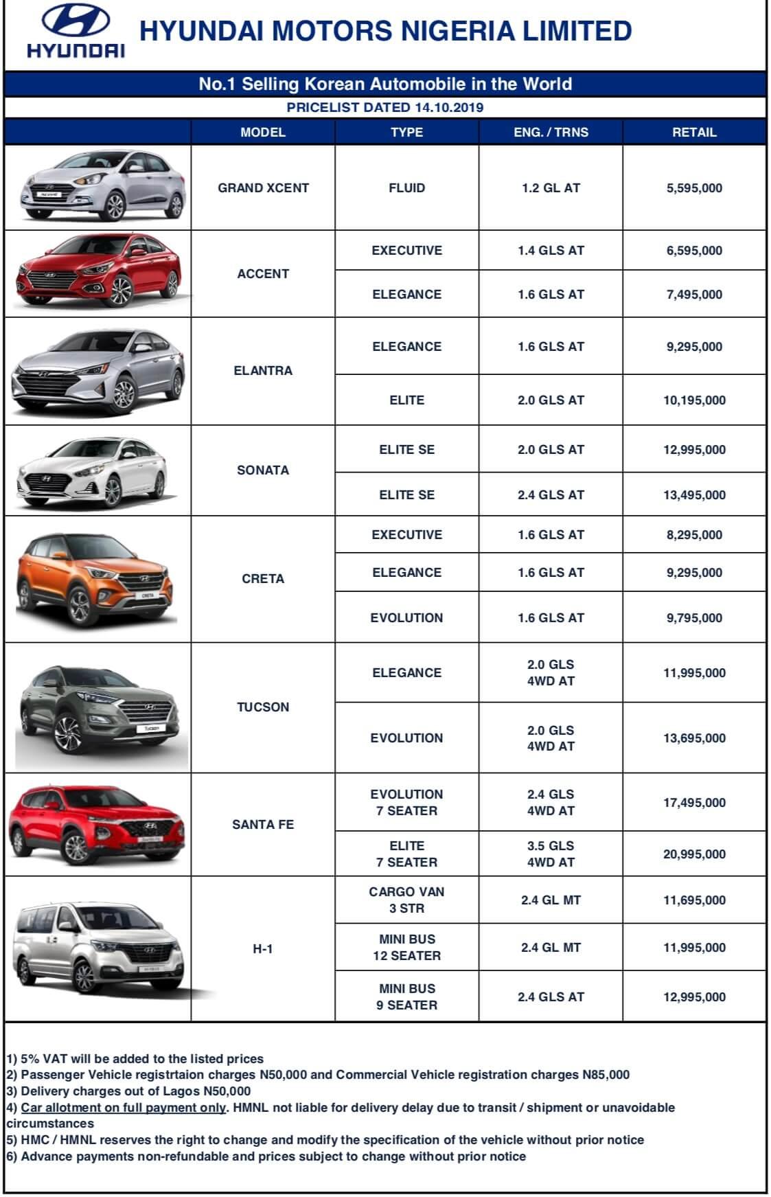 Hyundai Cars And Their Prices - AutoJosh