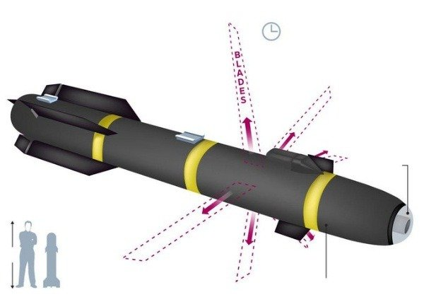 MQ-9-Reaper-Drone-AGM-114-hellfire-missileAGM-114R9X