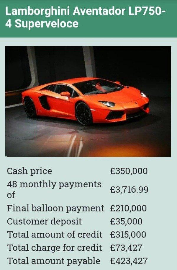 footballers-finance-cars