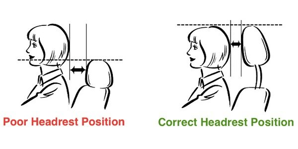 How To Use Your Car's Headrest For Safety autojosh
