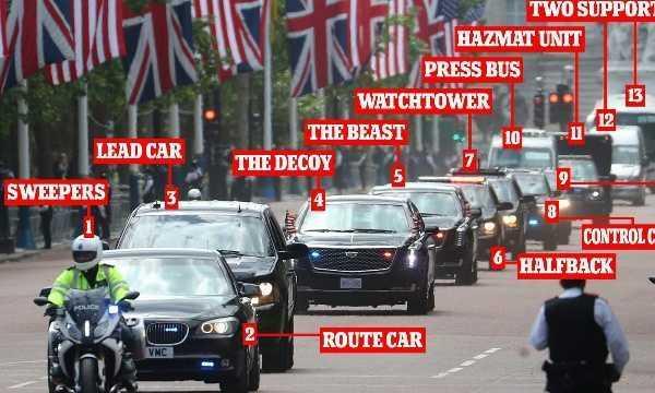 anatomy-of-us-presidential-motorcade-donald-trump