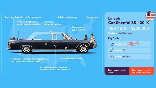 US presidential limousines autojosh