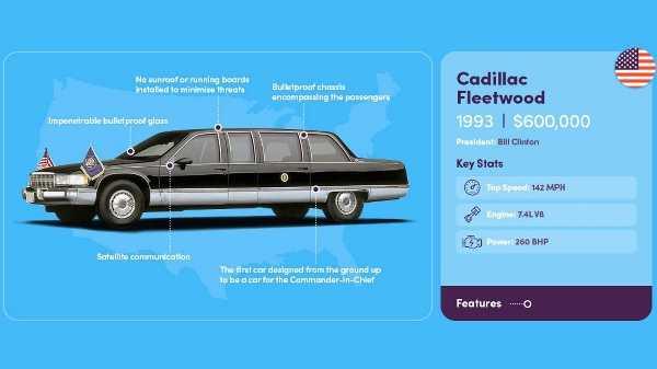 US presidential limousines - autojosh