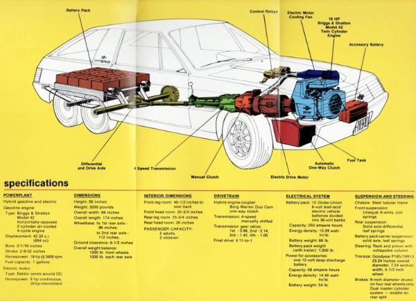 Check Out Briggs & Stratton's 1980 Six-wheel Hybrid Car That Uses Portable Generator Engine - autojosh