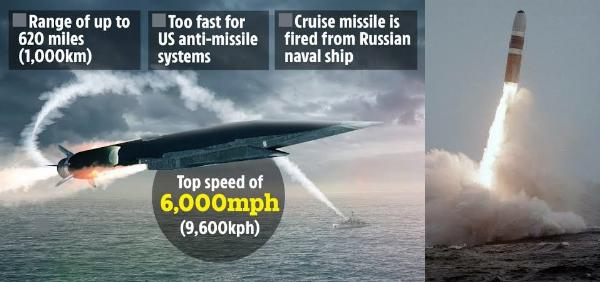 Amid Israel-Palestine Conflict, Russia Set To Launch Unstoppable 6,100-mph Missile Capable Of Wiping Out US Cities - autojosh